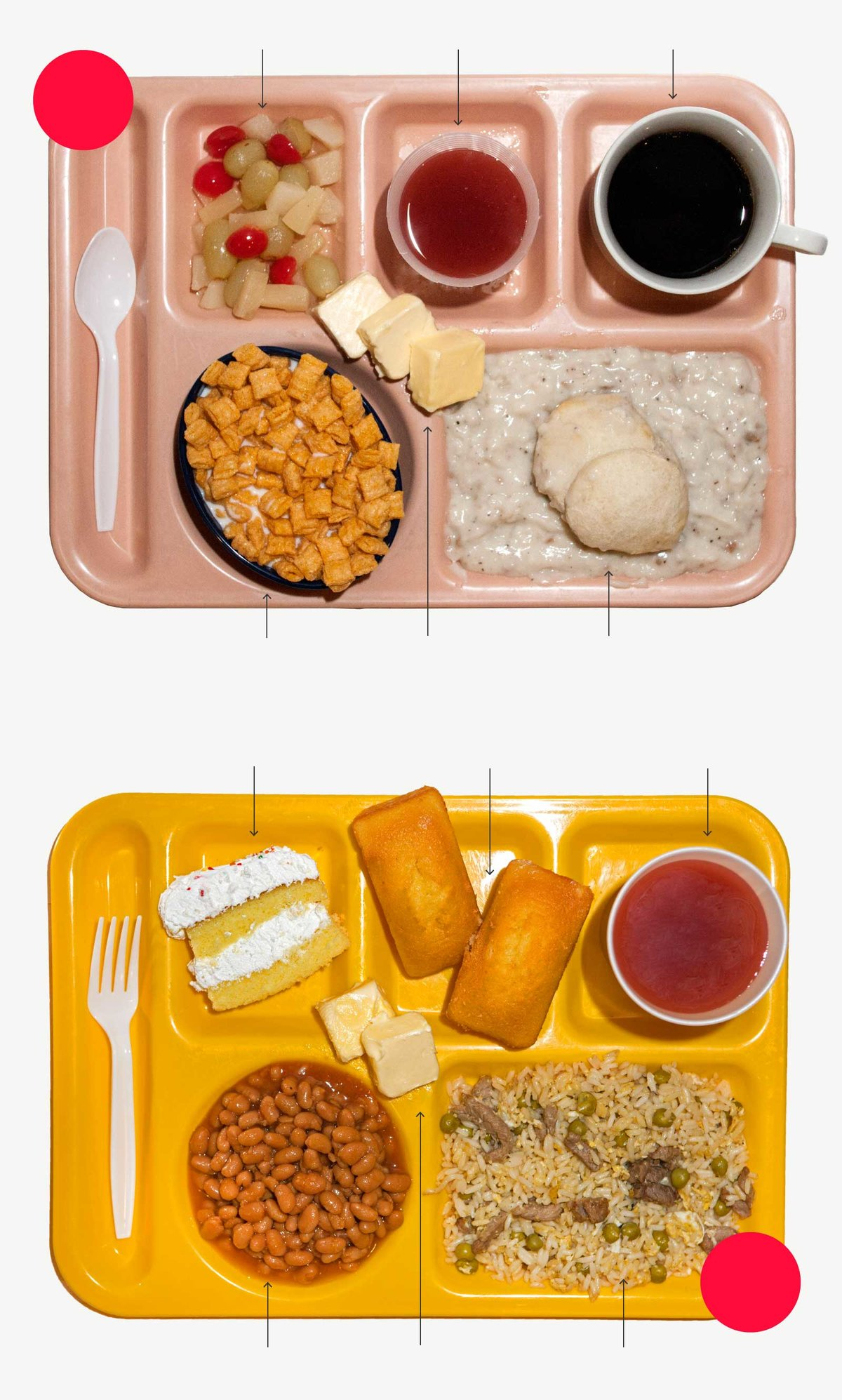 What's in a Prison Meal? | The Marshall Project